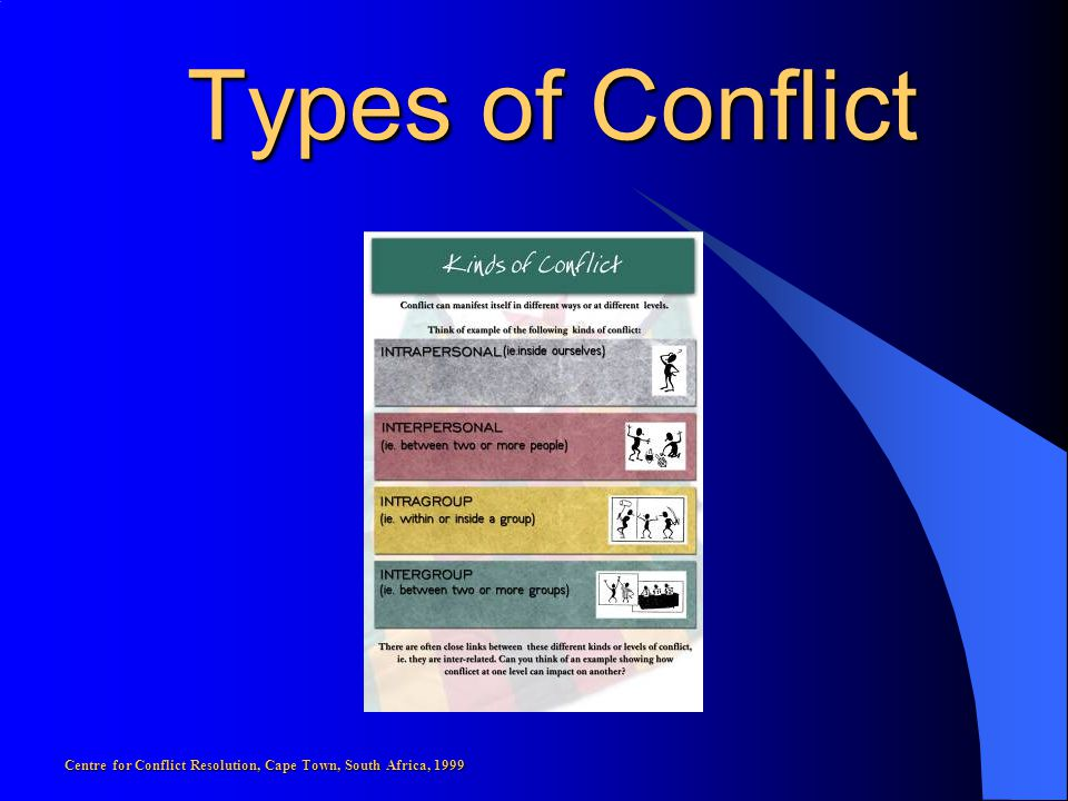 Types of Conflict Centre for Conflict Resolution, Cape Town, South Africa, 1999