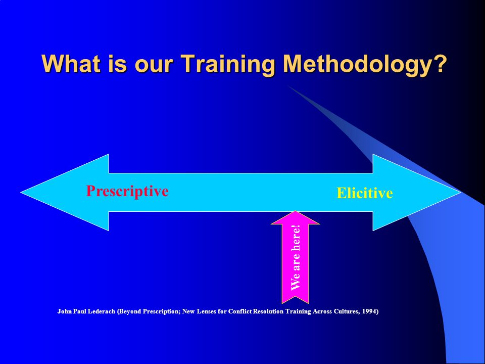 What is our Training Methodology.