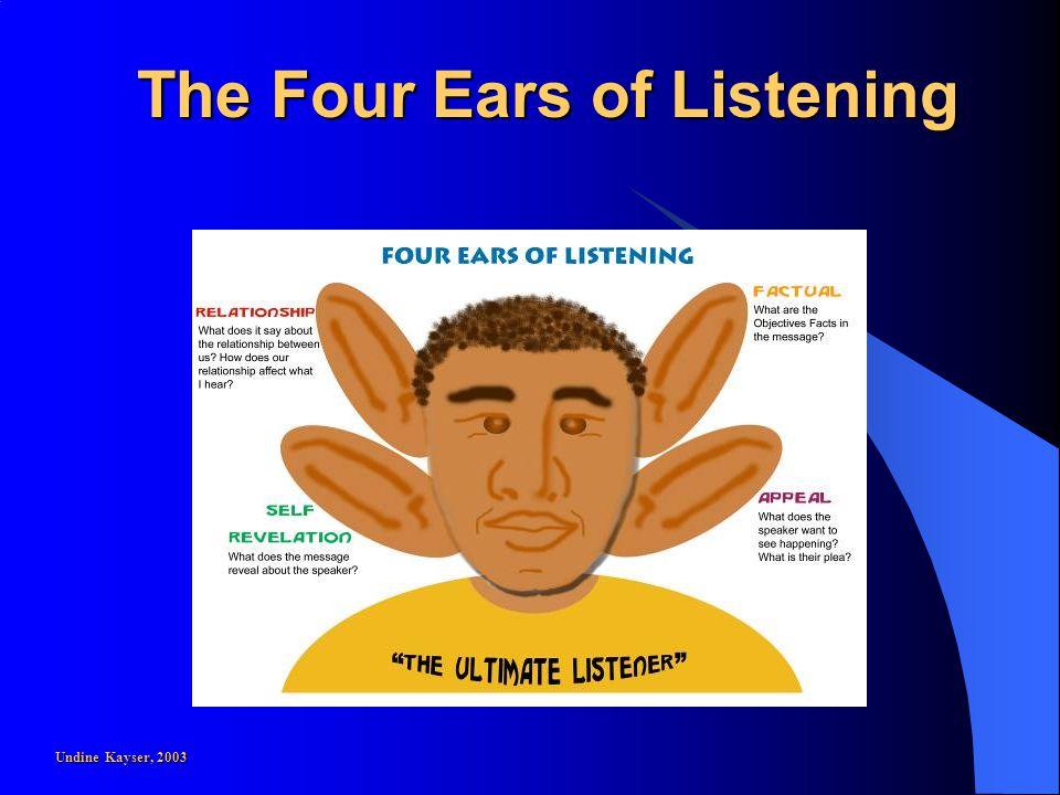 The Four Ears of Listening Undine Kayser, 2003