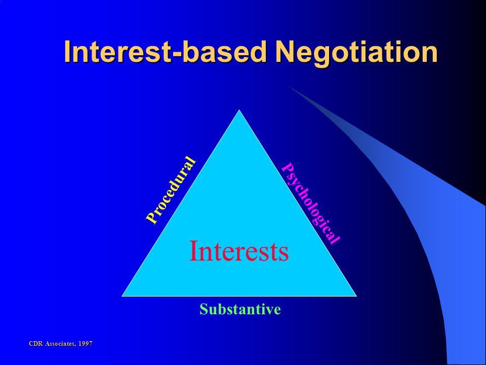 Interest-based Negotiation CDR Associates, 1997 Interests Procedural Psychological Substantive