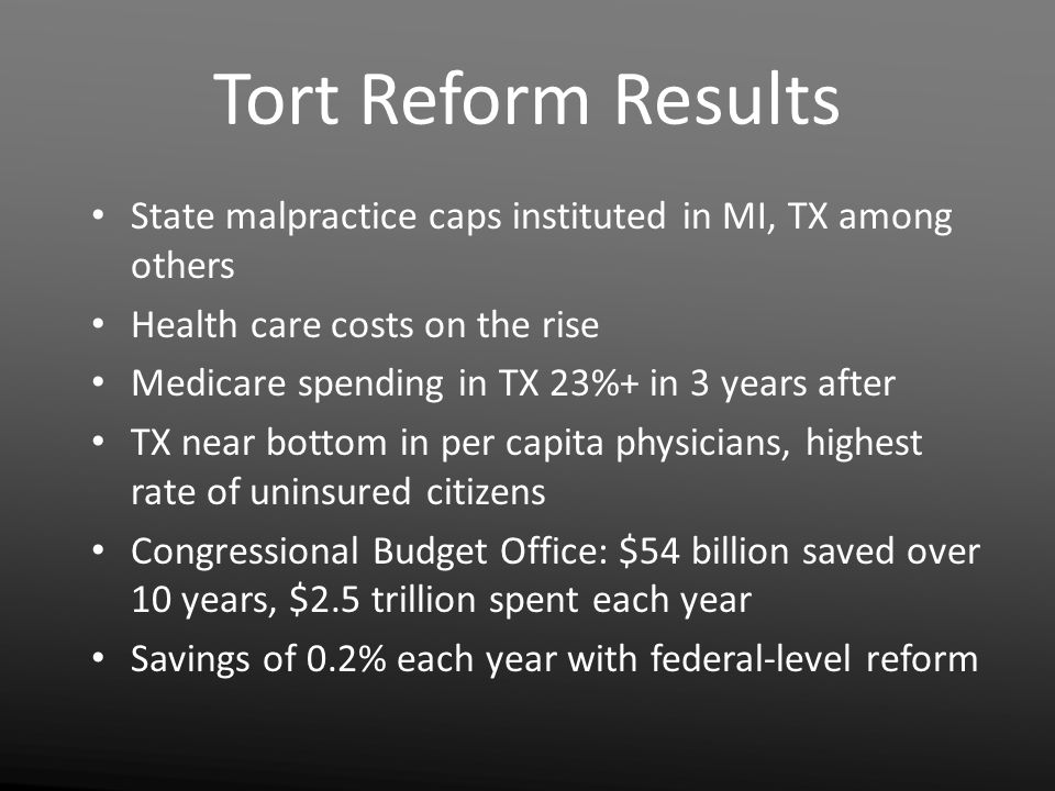 Tort Reform Results State malpractice caps instituted in MI, TX among others Health care costs on the rise Medicare spending in TX 23%+ in 3 years after TX near bottom in per capita physicians, highest rate of uninsured citizens Congressional Budget Office: $54 billion saved over 10 years, $2.5 trillion spent each year Savings of 0.2% each year with federal-level reform