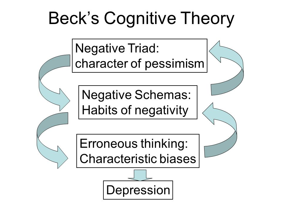 Beck's Cognitive Distortions 1.All-or-Nothing Thinking: Black and white categories; if you fall short of perfection, you are a failure 2.Overgeneralization: Seeing a single negative event as a never- ending pattern of defeat 3.Mental Filter: Pick out a single negative detail and dwell on it exclusively 4.Disqualifying the Positive: Reject positive experiences, they don't count, maintain negative beliefs 5.Jumping to Conclusions: Make negative interpretations without definite facts; a.Mind Reading – arbitrarily conclude someone is reacting negatively b.Fortune Teller Error – anticipate things will turn out badly, then believe that prediction is an already-established fact