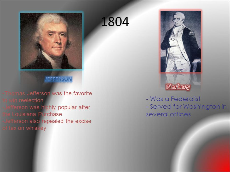 1804 - Was a Federalist - Served for Washington in several offices - Thomas Jefferson was the favorite to win reelection -Jefferson was highly popular after the Louisiana Purchase -Jefferson also repealed the excise of tax on whiskey