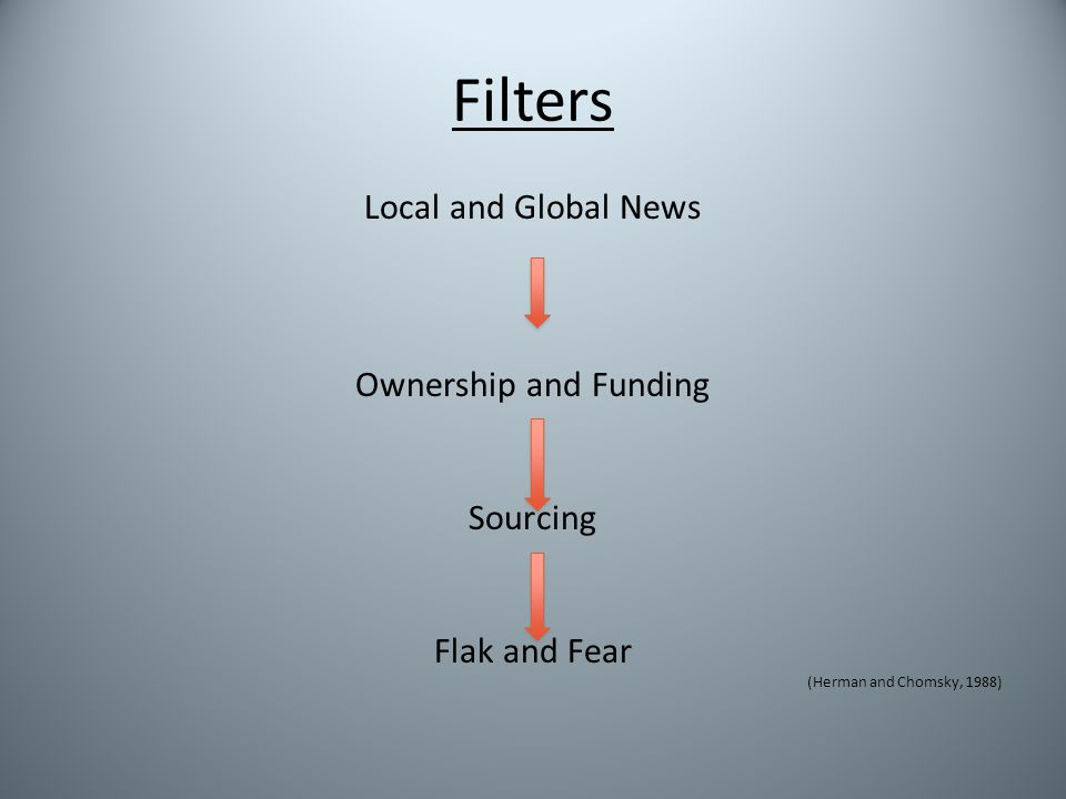 Filters Local and Global News Ownership and Funding Sourcing Flak and Fear (Herman and Chomsky, 1988)