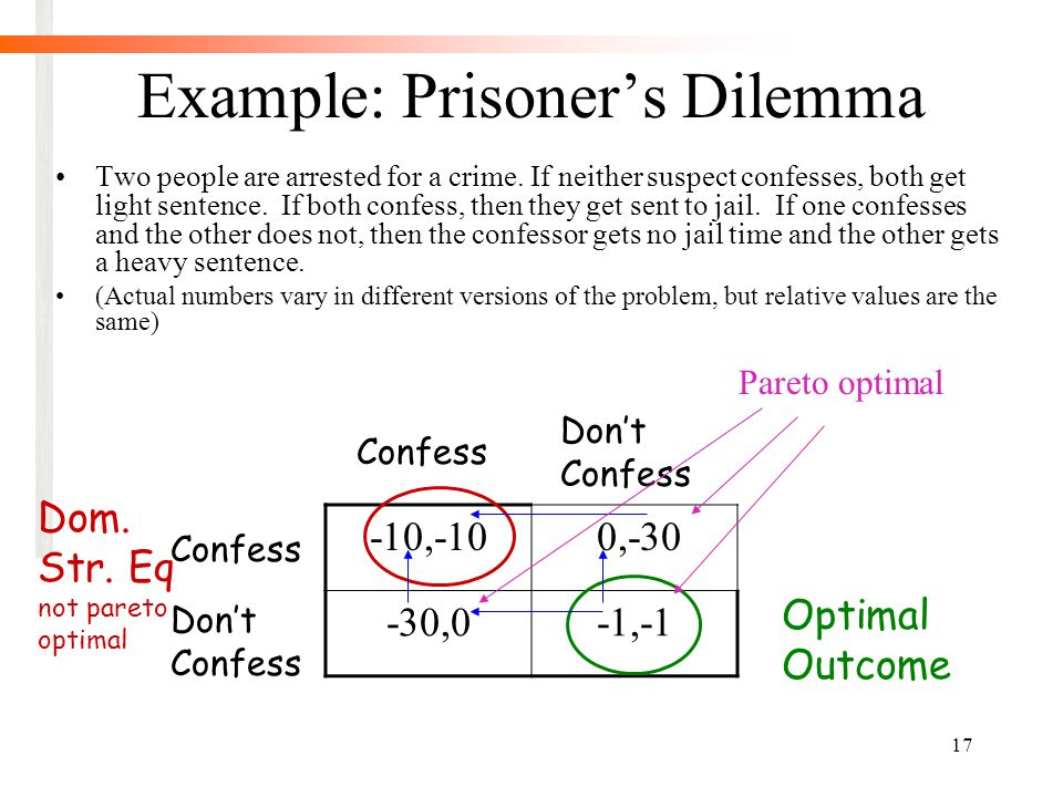 17 Example: Prisoner's Dilemma Two people are arrested for a crime.