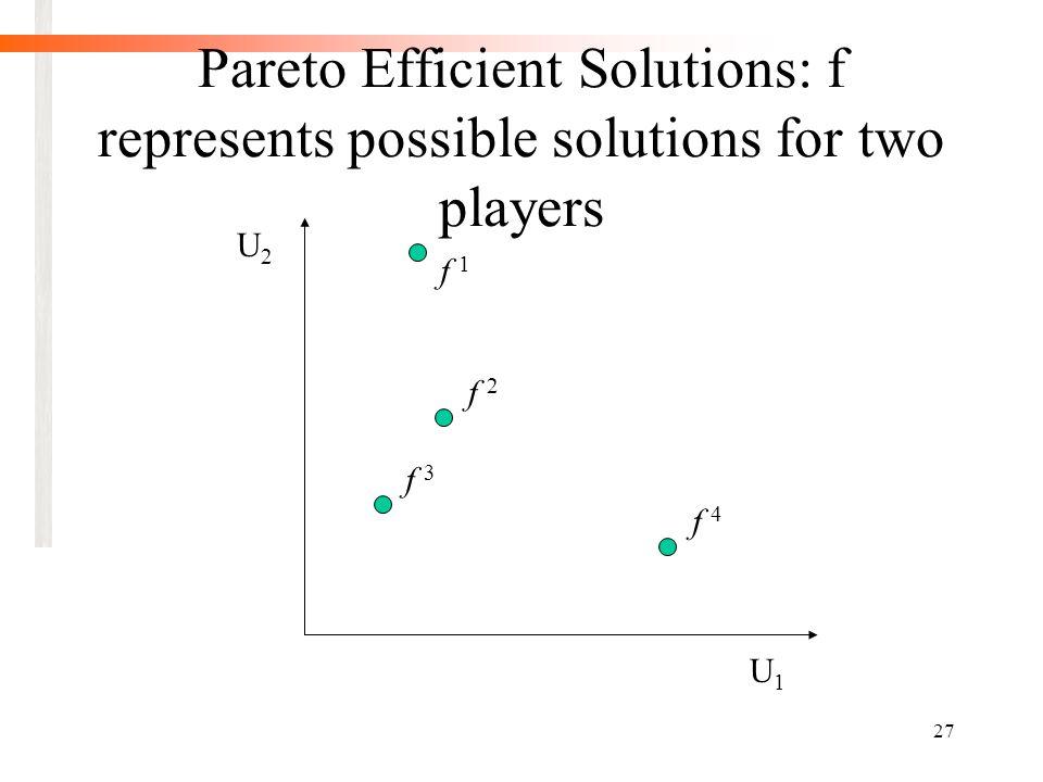 27 Pareto Efficient Solutions: f represents possible solutions for two players U1U1 U2U2 f 1 f 2 f 4 f 3