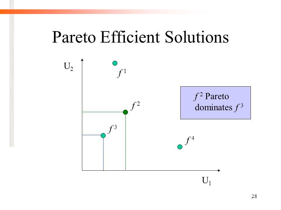 28 Pareto Efficient Solutions U1U1 U2U2 f 1 f 2 f 4 f 3 f 2 Pareto dominates f 3