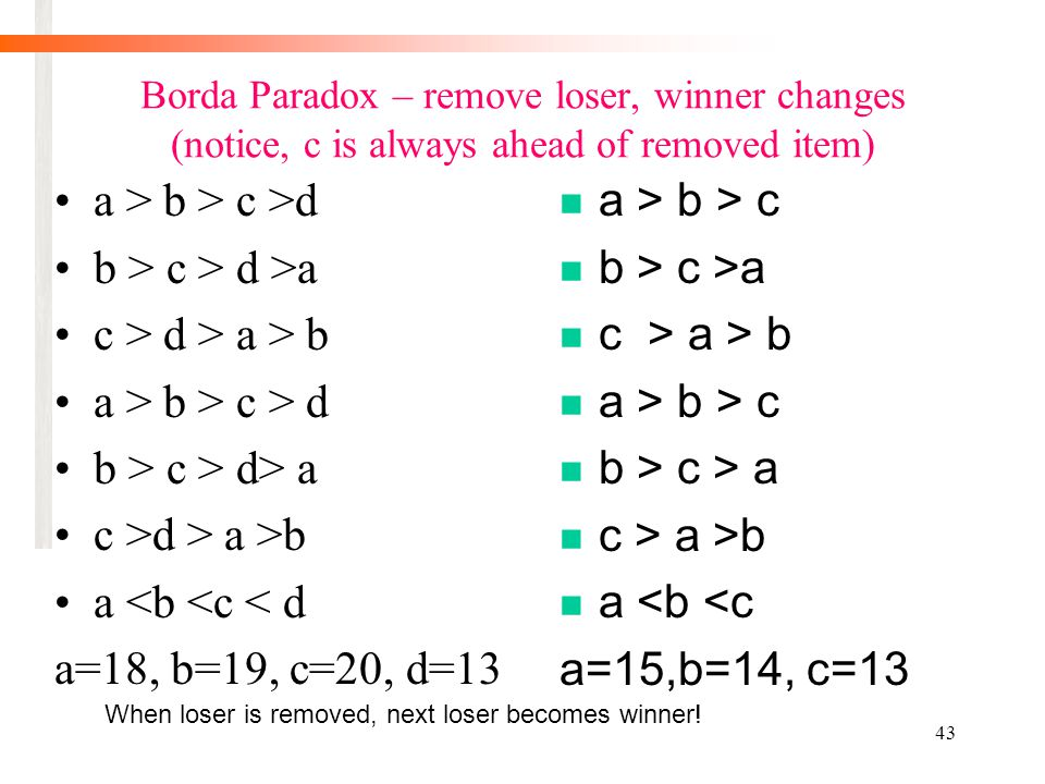 43 Borda Paradox – remove loser, winner changes (notice, c is always ahead of removed item) a > b > c >d b > c > d >a c > d > a > b a > b > c > d b > c > d> a c >d > a >b a <b <c < d a=18, b=19, c=20, d=13 n a > b > c n b > c >a n c > a > b n a > b > c n b > c > a n c > a >b n a <b <c a=15,b=14, c=13 When loser is removed, next loser becomes winner!