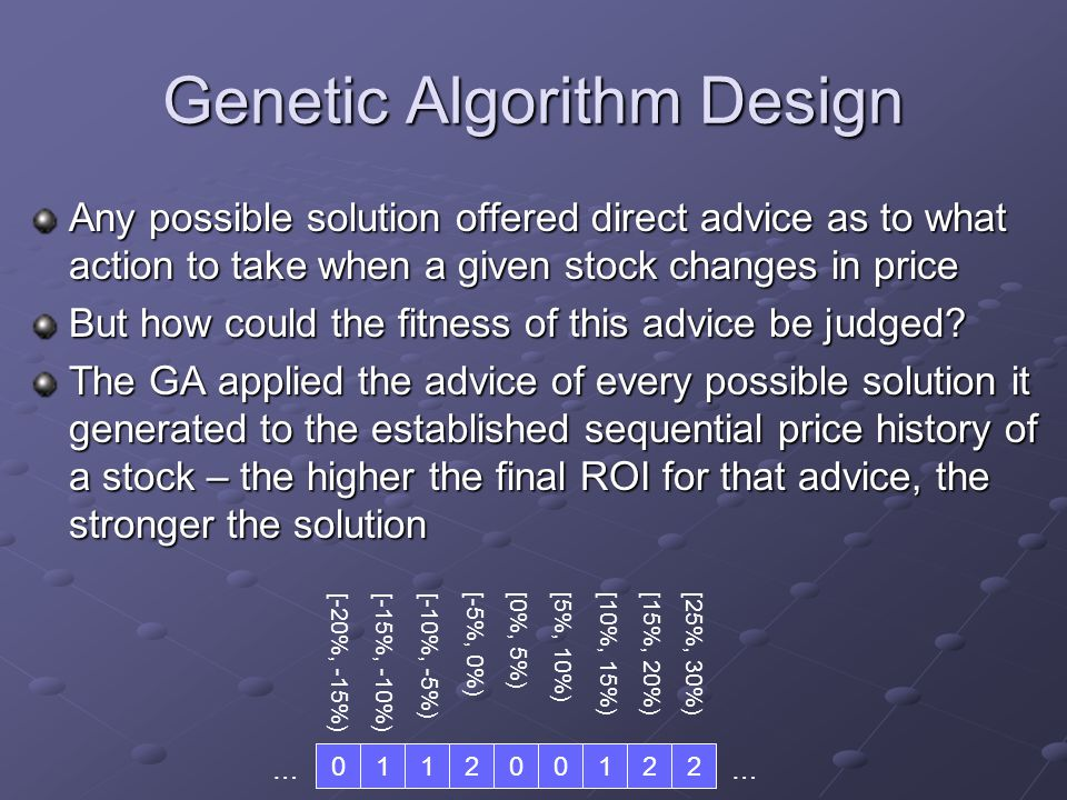 Genetic Algorithm Design Any possible solution offered direct advice as to what action to take when a given stock changes in price But how could the fitness of this advice be judged.