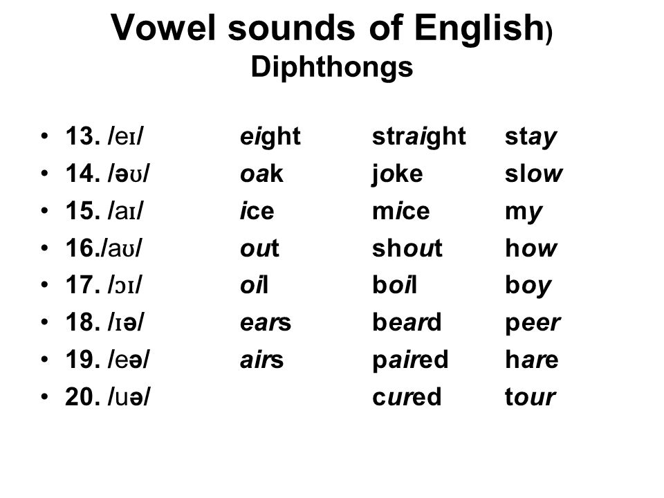 Vowel sounds of English ) Diphthongs 13. /e ɪ / eightstraightstay 14.