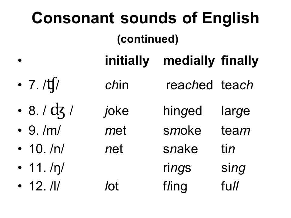 Consonant sounds of English (continued) initiallymediallyfinally 7.