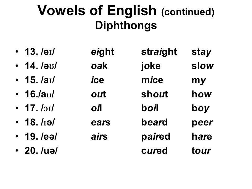 Vowel sounds of English initiallymediallyfinally 7.