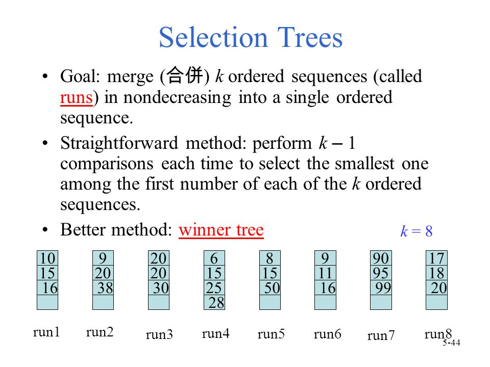 Selection Trees Goal: merge ( 合併 ) k ordered sequences (called runs) in nondecreasing into a single ordered sequence.