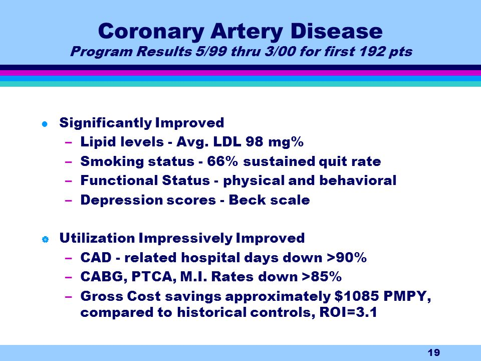 19 Coronary Artery Disease Program Results 5/99 thru 3/00 for first 192 pts l Significantly Improved –Lipid levels - Avg.