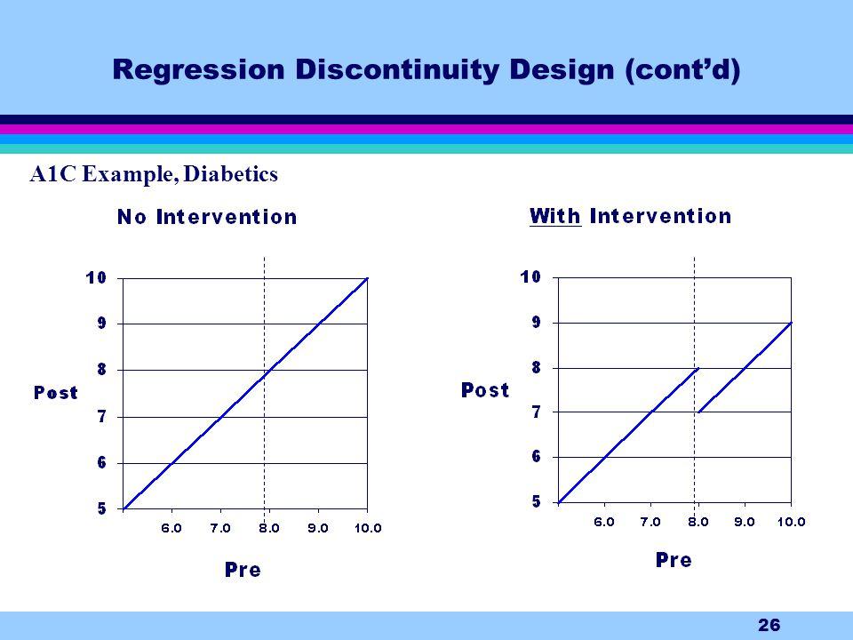 26 Regression Discontinuity Design (cont'd) A1C Example, Diabetics