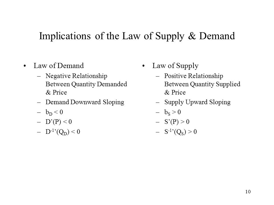 10 Implications of the Law of Supply & Demand Law of Demand –Negative Relationship Between Quantity Demanded & Price –Demand Downward Sloping –b D < 0 –D'(P) < 0 –D -1 '(Q D ) < 0 Law of Supply –Positive Relationship Between Quantity Supplied & Price –Supply Upward Sloping –b S > 0 –S'(P) > 0 –S -1 '(Q S ) > 0
