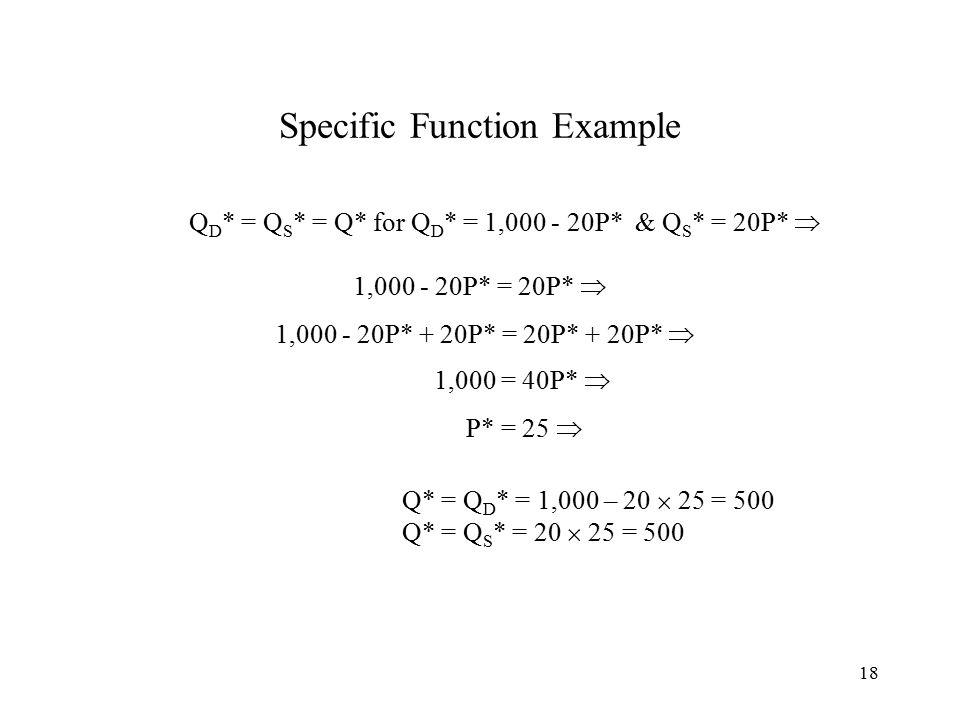18 Specific Function Example Q D * = Q S * = Q* for Q D * = 1,000 - 20P* & Q S * = 20P*  1,000 - 20P* = 20P*  1,000 - 20P* + 20P* = 20P* + 20P*  1,000 = 40P*  P* = 25  Q* = Q D * = 1,000 – 20  25 = 500 Q* = Q S * = 20  25 = 500