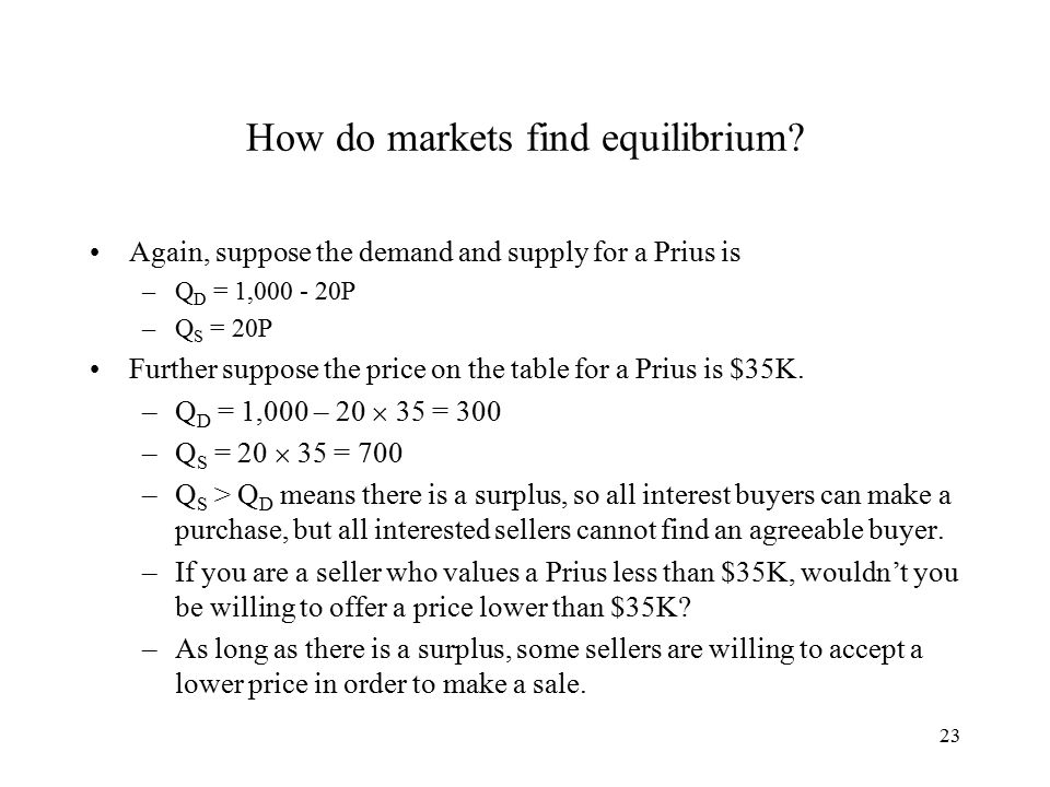 23 How do markets find equilibrium.