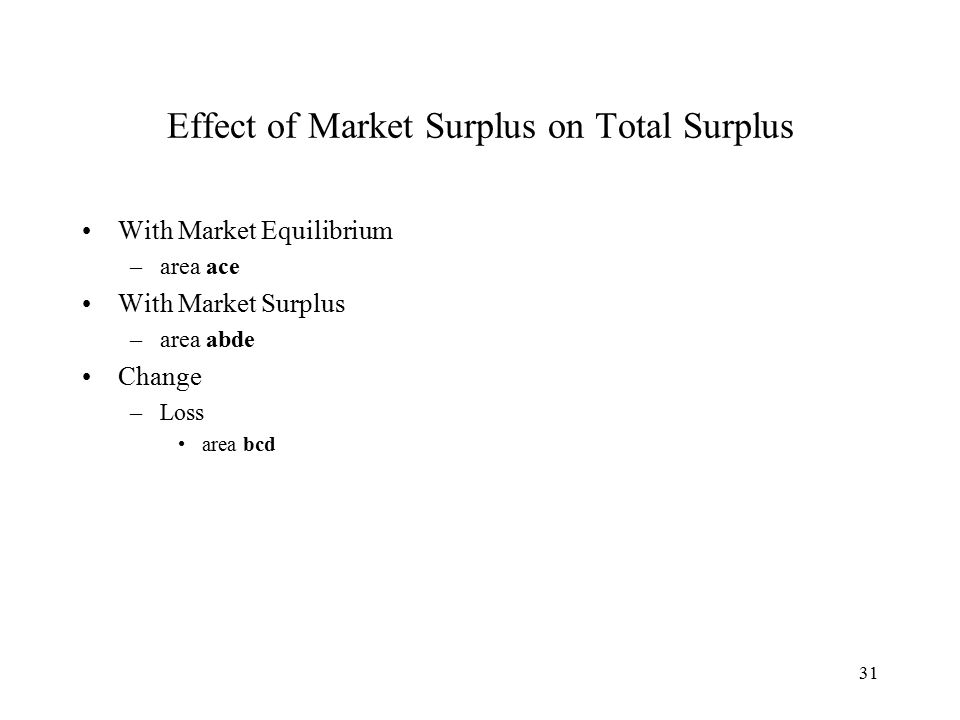 31 Effect of Market Surplus on Total Surplus With Market Equilibrium –area ace With Market Surplus –area abde Change –Loss area bcd