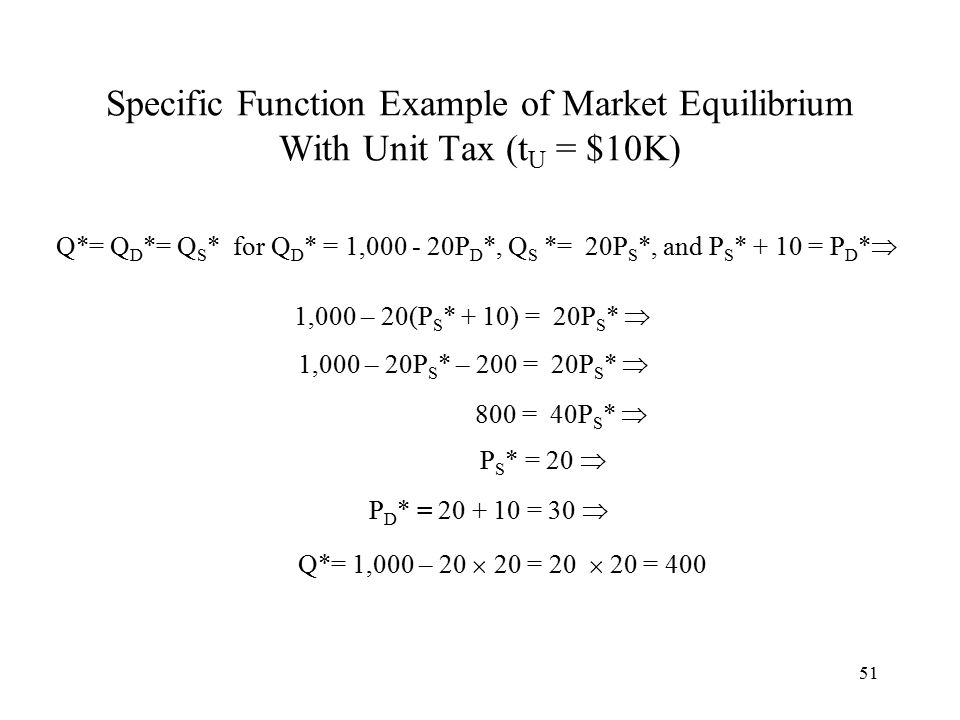 51 Specific Function Example of Market Equilibrium With Unit Tax (t U = $10K) Q*= Q D *= Q S * for Q D * = 1,000 - 20P D *, Q S *= 20P S *, and P S * + 10 = P D *  1,000 – 20(P S * + 10) = 20P S *  1,000 – 20P S * – 200 = 20P S *  800 = 40P S *  P S * = 20  P D * = 20 + 10 = 30  Q*= 1,000 – 20  20 = 20  20 = 400