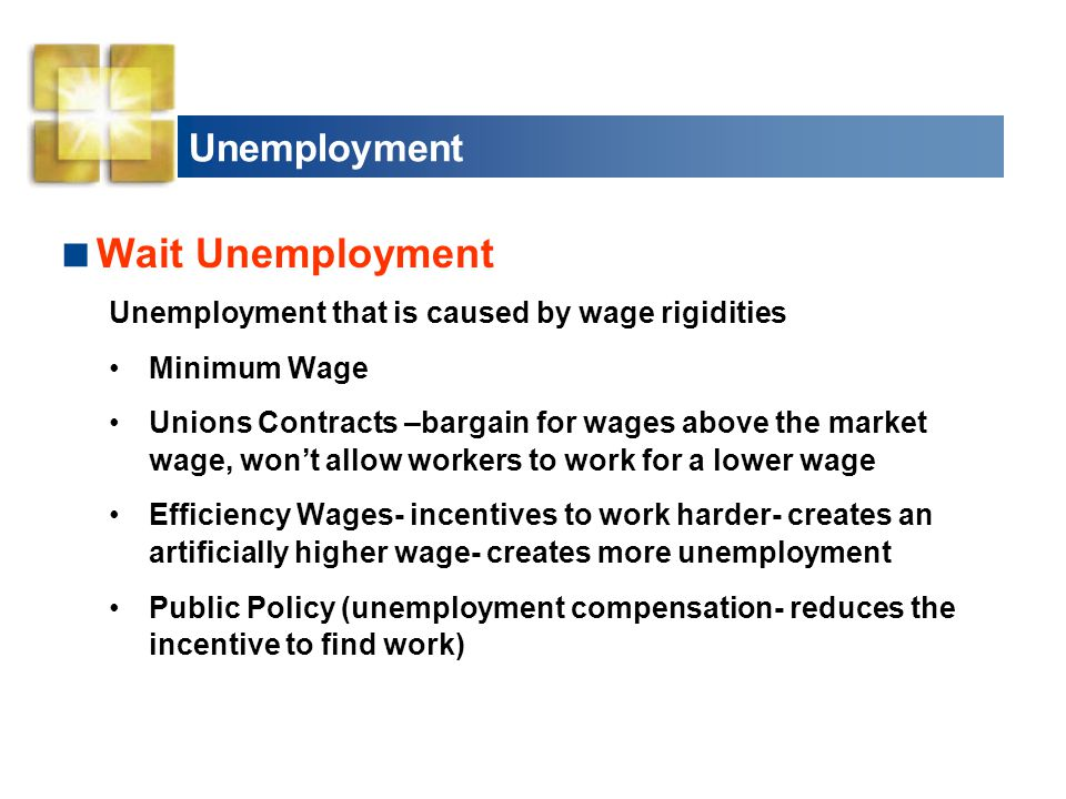 Unemployment  Wait Unemployment Unemployment that is caused by wage rigidities Minimum Wage Unions Contracts –bargain for wages above the market wage