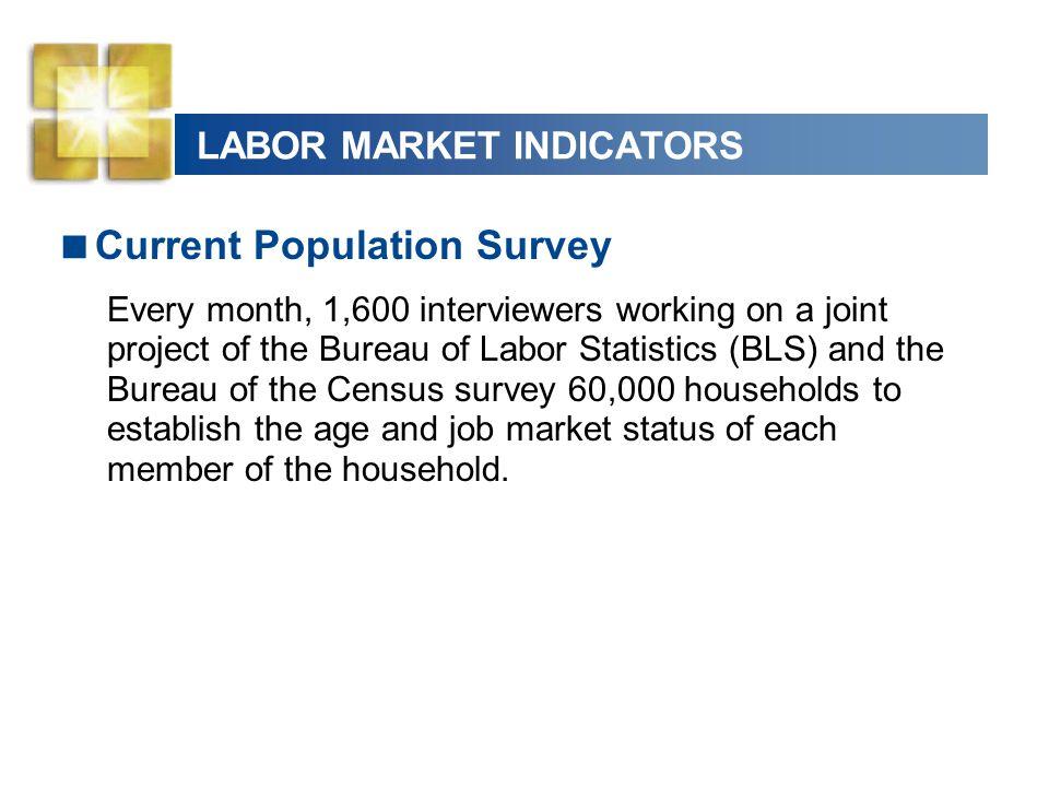 LABOR MARKET INDICATORS  Population Survey Criteria  Employed: Have a job.
