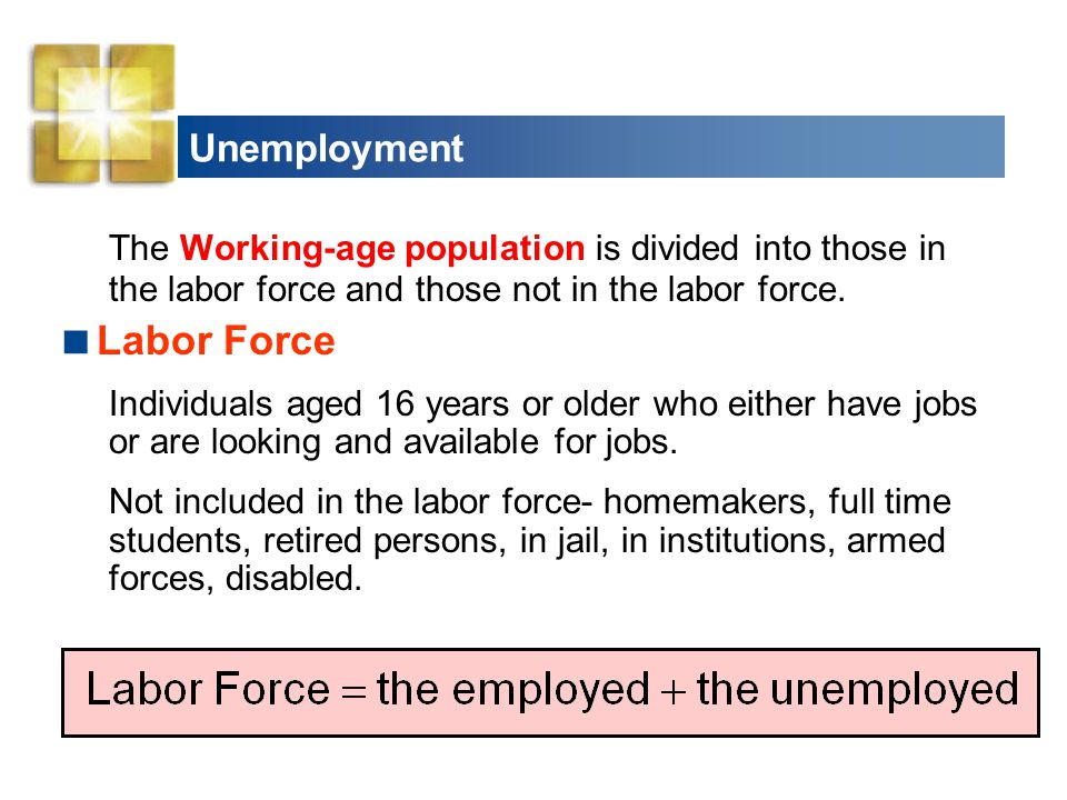 Unemployment  New Entrant An individual who has never worked a full-time job for two weeks or longer 10-13% of the unemployed