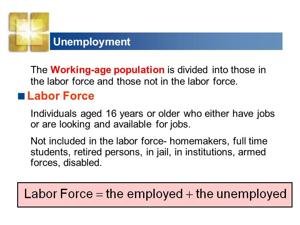 LABOR MARKET INDICATORS Figure shows population labor force categories.