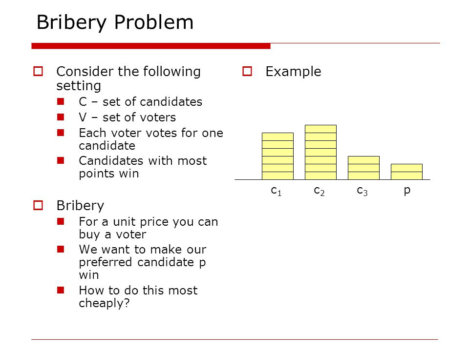 Bribery Problem  Consider the following setting C – set of candidates V – set of voters Each voter votes for one candidate Candidates with most points win  Bribery For a unit price you can buy a voter We want to make our preferred candidate p win How to do this most cheaply.