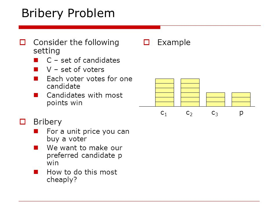 Bribery Problem  Consider the following setting C – set of candidates V – set of voters Each voter votes for one candidate Candidates with most points win  Bribery For a unit price you can buy a voter We want to make our preferred candidate p win How to do this most cheaply.