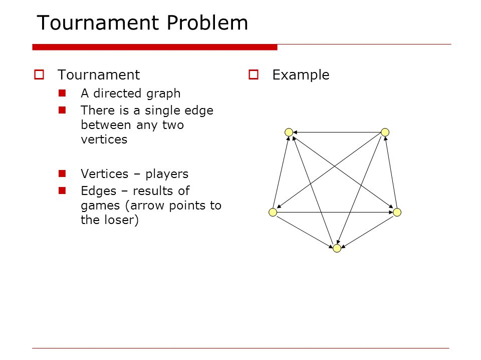 Tournament Problem  Tournament A directed graph There is a single edge between any two vertices Vertices – players Edges – results of games (arrow points to the loser)  Example