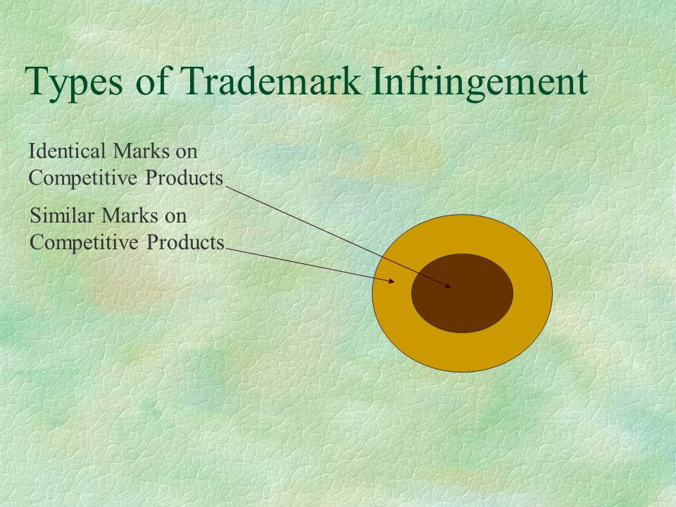 Types of Trademark Infringement Identical Marks on Competitive Products Similar Marks on Competitive Products