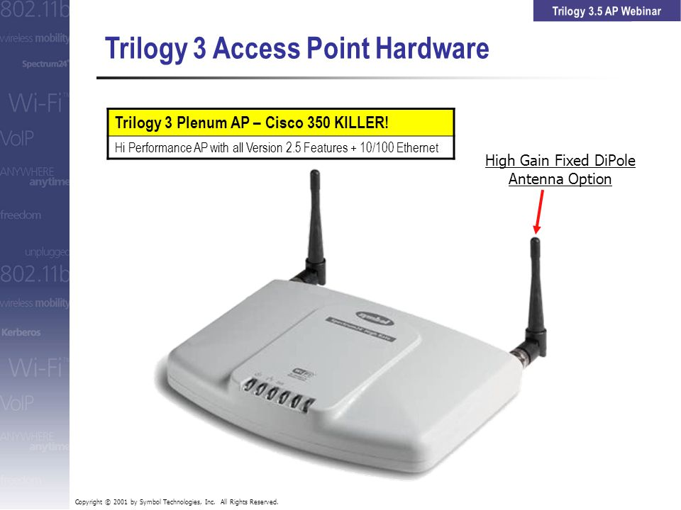 Trilogy 3.5 AP Webinar Copyright © 2001 by Symbol Technologies, Inc.