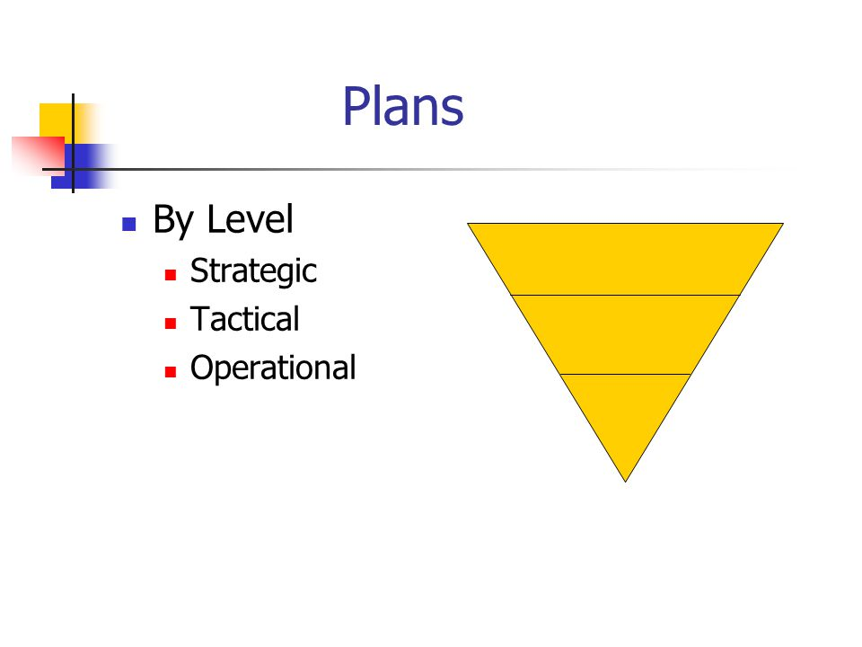 Plans By Level Strategic Tactical Operational