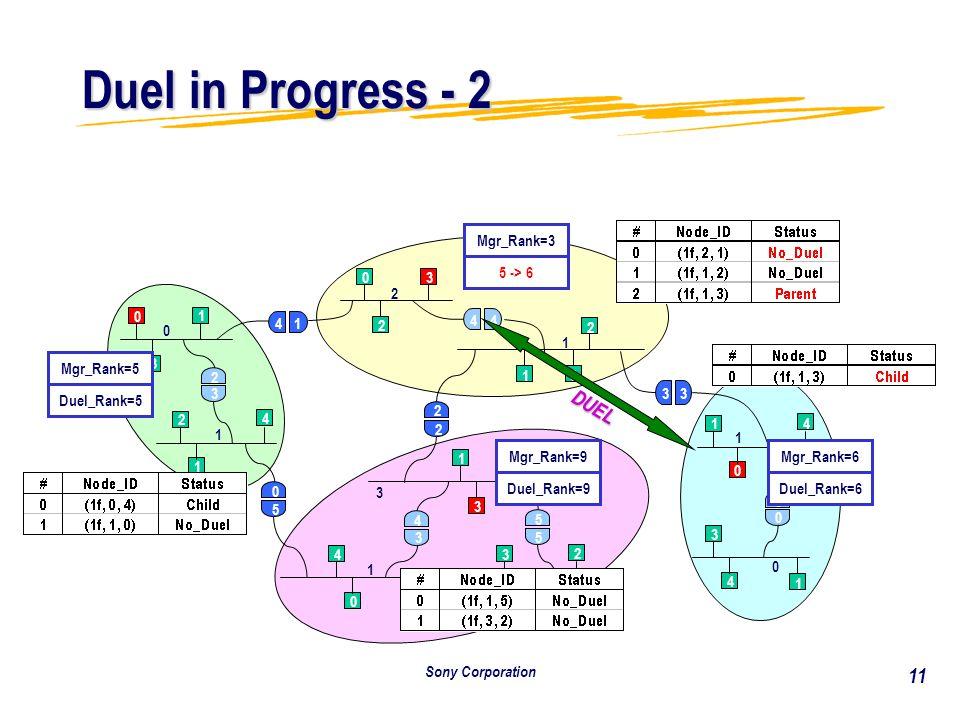 Sony Corporation 11 Duel in Progress - 2 0 1 2 1 1 0 0 1 3 0 1 3 4 2 2 1 3 4 0 5 4 0 2 3 4 2 1 0 3 5 5 3 2 1 1 03 2 44 2 10 2 3 3 1 0 4 6 0 3 4 1 Mgr_Rank=5 Duel_Rank=5 Mgr_Rank=3 Mgr_Rank=9 Duel_Rank=9 Mgr_Rank=6 Duel_Rank=6 DUEL Duel_Rank=55 -> 6