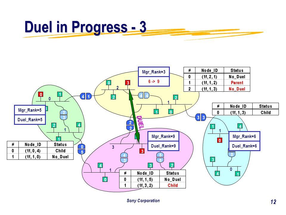 Sony Corporation 12 Duel in Progress - 3 0 1 2 1 1 0 0 1 3 0 1 3 4 2 2 1 3 4 0 5 4 0 2 3 4 2 1 0 3 5 5 3 2 1 1 03 2 44 2 10 2 3 3 1 0 4 6 0 3 4 1 Mgr_Rank=5 Duel_Rank=5 Mgr_Rank=3 Mgr_Rank=9 Duel_Rank=9 Mgr_Rank=6 Duel_Rank=6 DUEL 6 -> 9