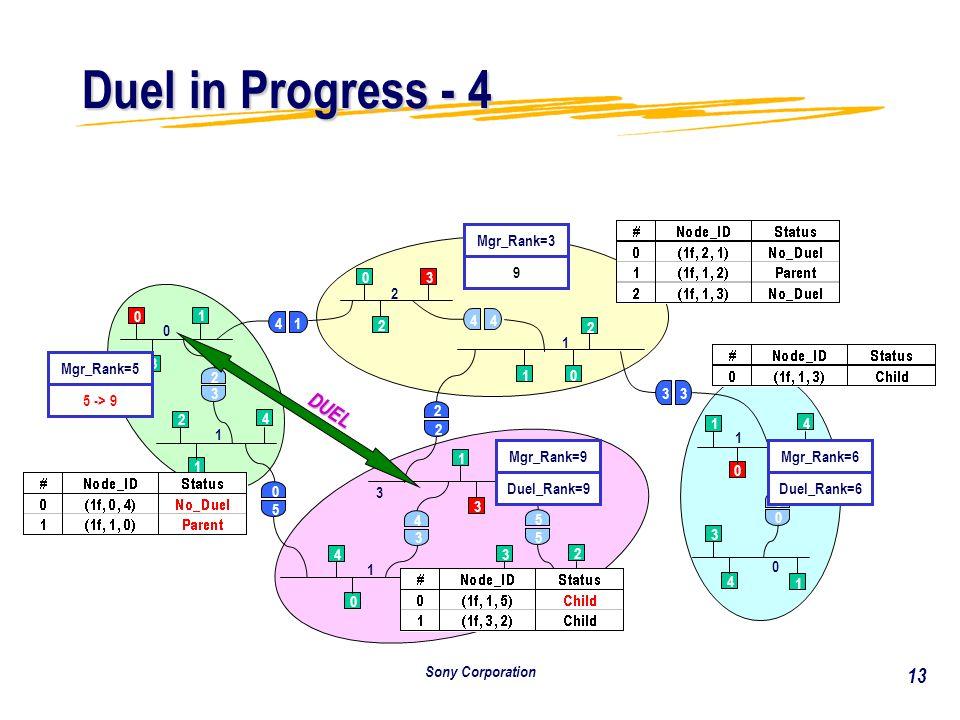 Sony Corporation 13 Duel in Progress - 4 0 1 2 1 1 0 0 1 3 0 1 3 4 2 2 1 3 4 0 5 4 0 2 3 4 2 1 0 3 5 5 3 2 1 1 03 2 44 2 10 2 3 3 1 0 4 6 0 3 4 1 Mgr_Rank=5 Mgr_Rank=3 Mgr_Rank=9 Duel_Rank=9 Mgr_Rank=6 Duel_Rank=6 9 DUEL Duel_Rank=95 -> 9