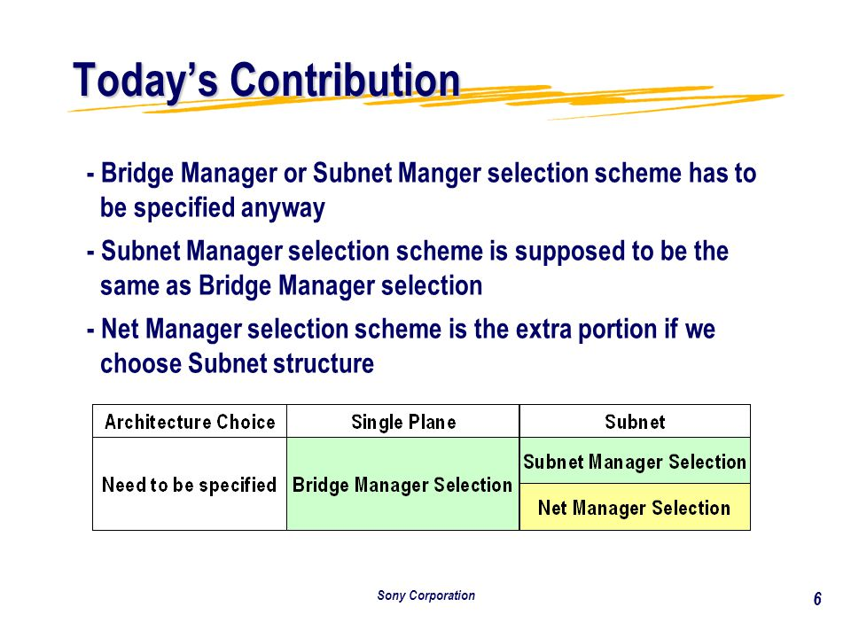 Sony Corporation 6 Today's Contribution - Bridge Manager or Subnet Manger selection scheme has to be specified anyway - Subnet Manager selection scheme is supposed to be the same as Bridge Manager selection - Net Manager selection scheme is the extra portion if we choose Subnet structure