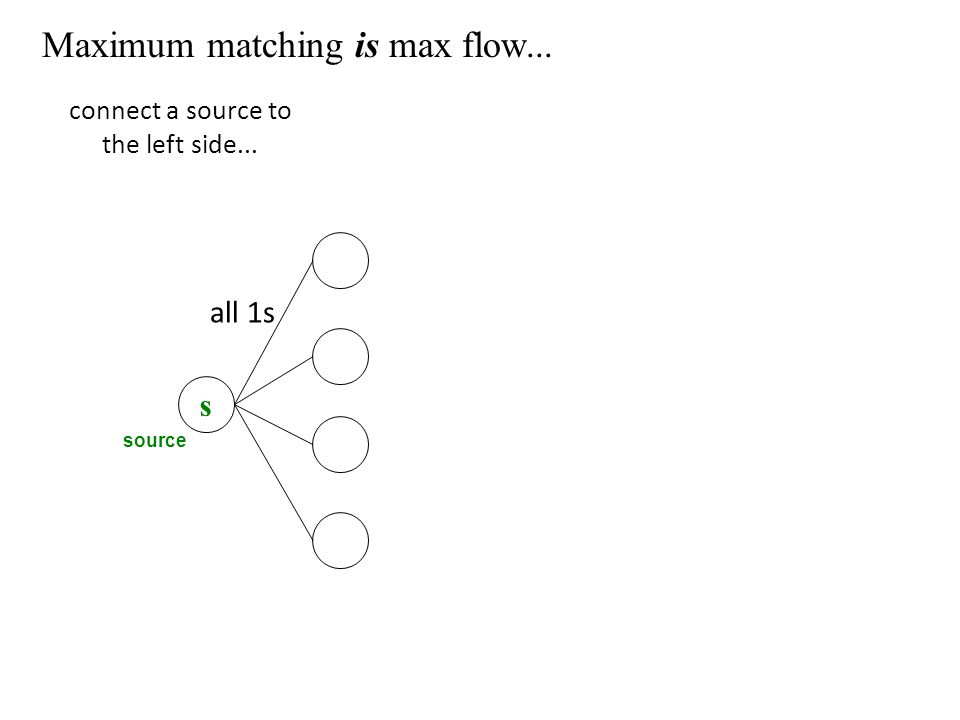 Maximum matching is max flow... s source connect a source to the left side... all 1s