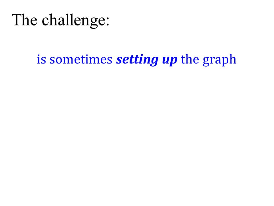 The challenge: is sometimes setting up the graph