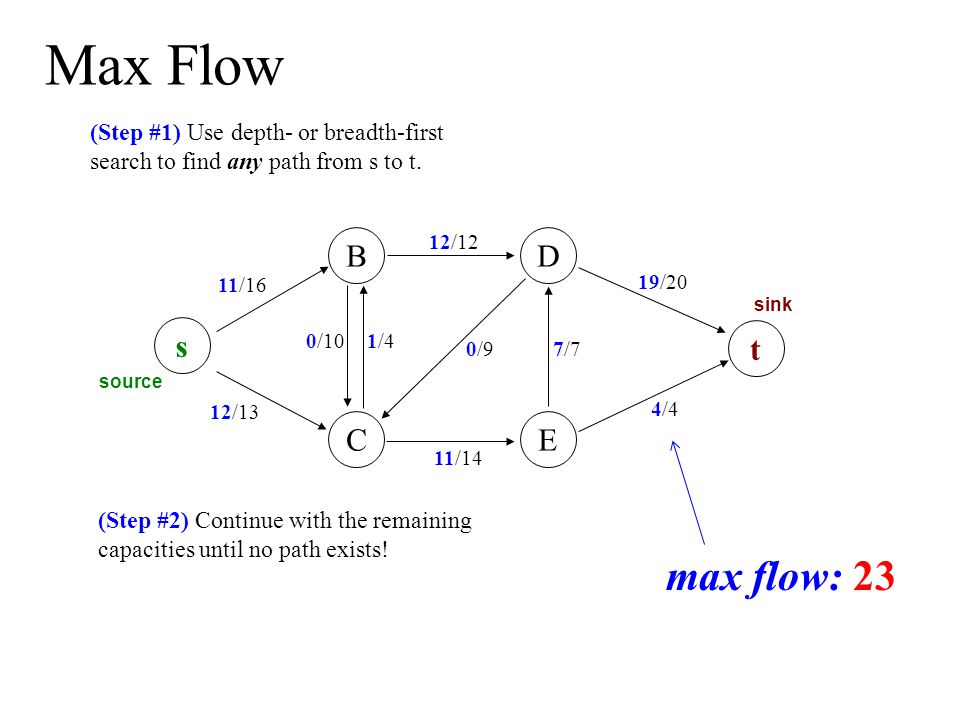 Max flow thought experiment...