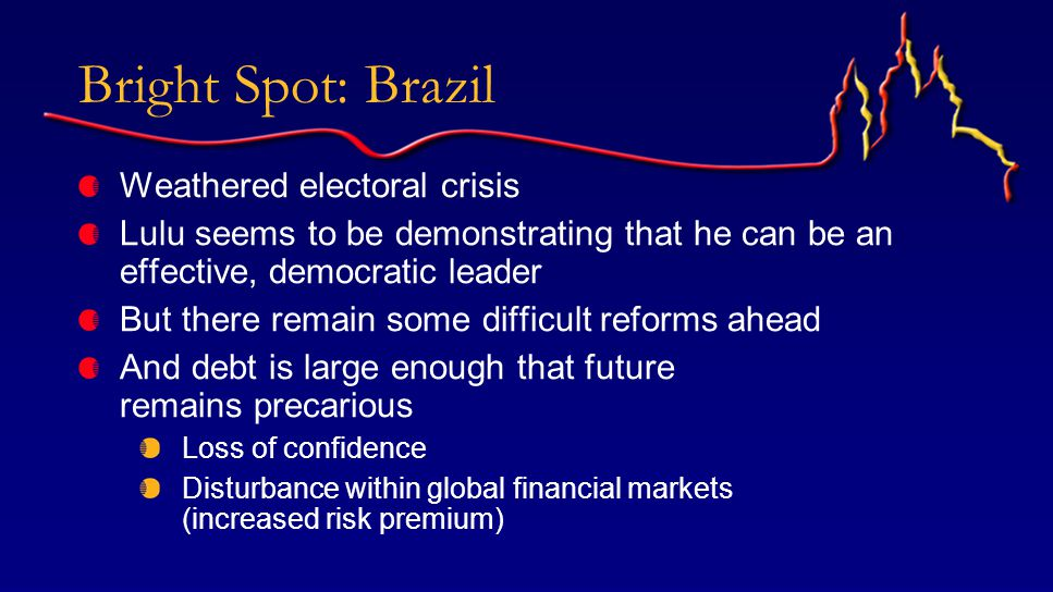 Bright Spot: Brazil Weathered electoral crisis Lulu seems to be demonstrating that he can be an effective, democratic leader But there remain some difficult reforms ahead And debt is large enough that future remains precarious Loss of confidence Disturbance within global financial markets (increased risk premium)