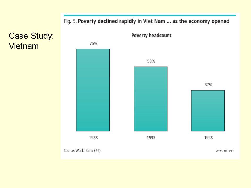 Case Study: Vietnam