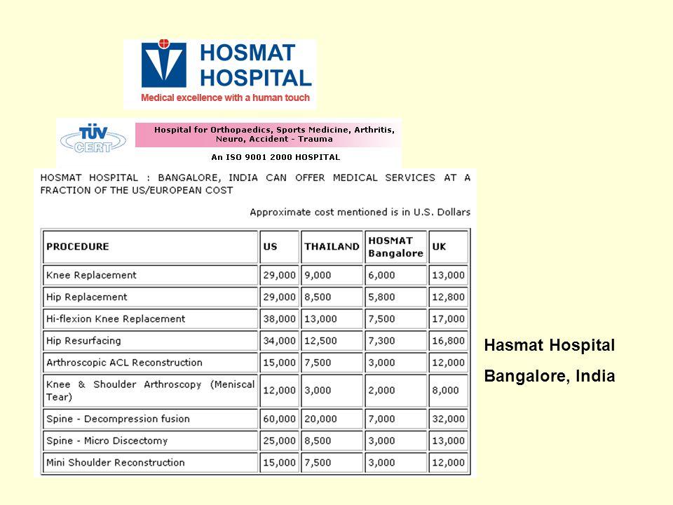 Hasmat Hospital Bangalore, India