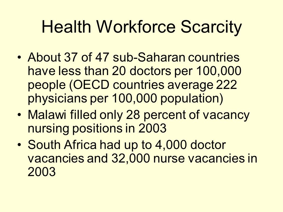 Health Workforce Scarcity About 37 of 47 sub-Saharan countries have less than 20 doctors per 100,000 people (OECD countries average 222 physicians per 100,000 population) Malawi filled only 28 percent of vacancy nursing positions in 2003 South Africa had up to 4,000 doctor vacancies and 32,000 nurse vacancies in 2003