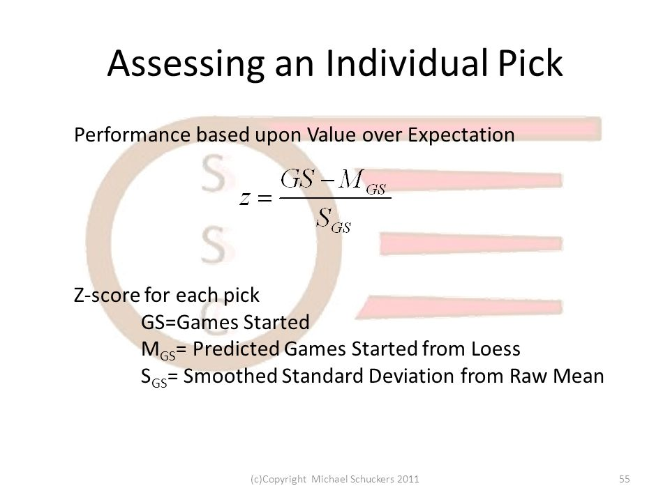 Assessing an Individual Pick Performance based upon Value over Expectation Z-score for each pick GS=Games Started M GS = Predicted Games Started from