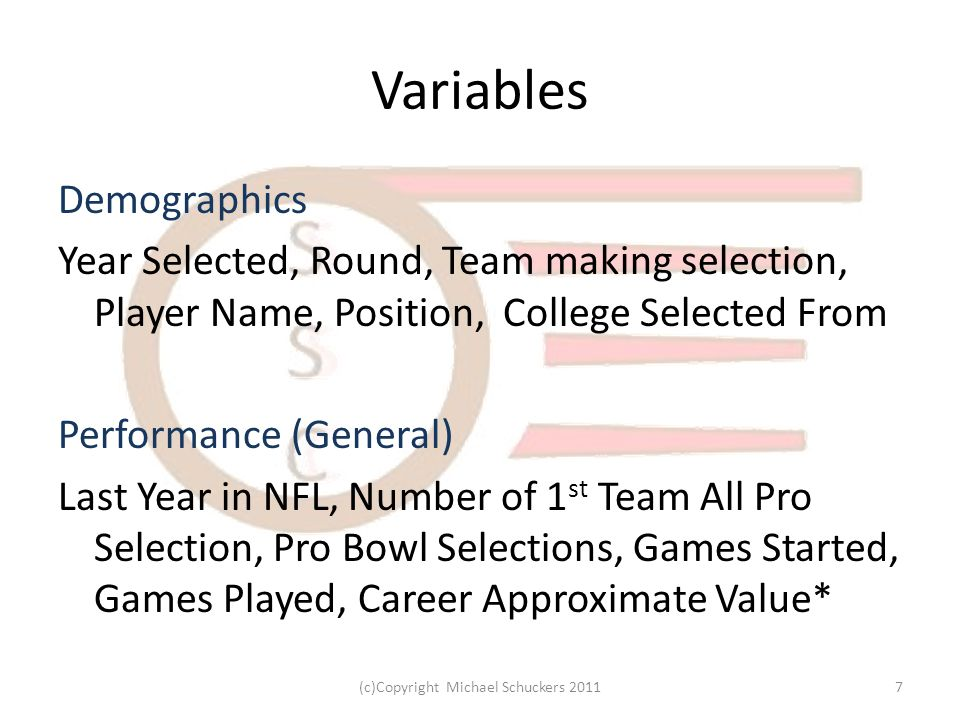 Variables Demographics Year Selected, Round, Team making selection, Player Name, Position, College Selected From Performance (General) Last Year in NFL, Number of 1 st Team All Pro Selection, Pro Bowl Selections, Games Started, Games Played, Career Approximate Value* 7(c)Copyright Michael Schuckers 2011