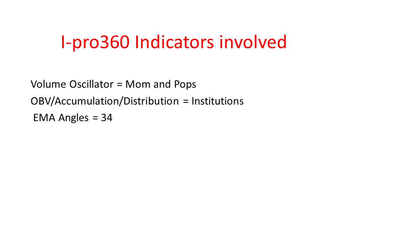 Volume Oscillator = Mom and Pops OBV/Accumulation/Distribution = Institutions EMA Angles = 34 I-pro360 Indicators involved