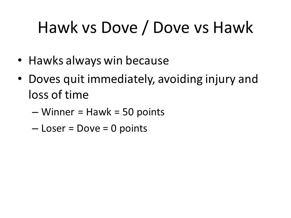 Hawk vs Dove / Dove vs Hawk Hawks always win because Doves quit immediately, avoiding injury and loss of time – Winner = Hawk = 50 points – Loser = Dove = 0 points