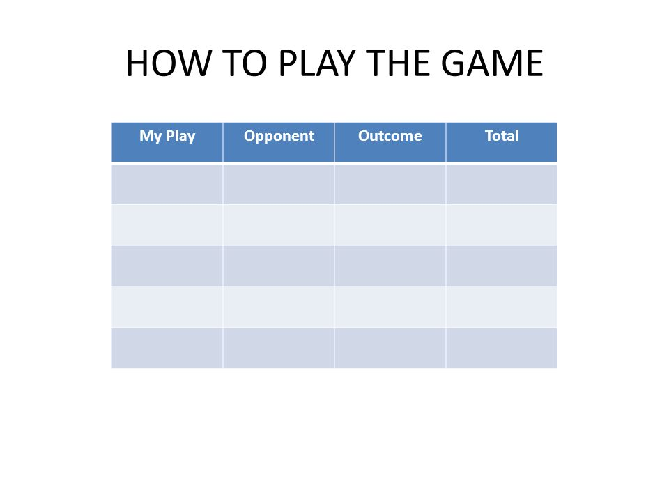 HOW TO PLAY THE GAME My PlayOpponentOutcomeTotal